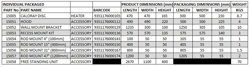 Caloray Product Range dimensions